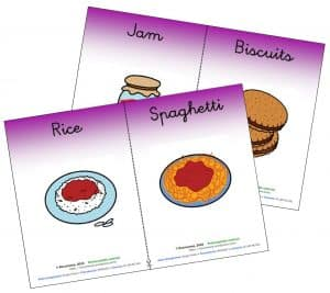 Posters for the classroom: FOOD-alimentos