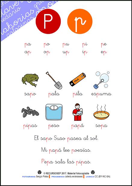 Fwd: [Nueva entrada] Cartilla para leer – P | ESOS LOCOS BAJITOS