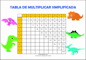 Tabla de multiplicar simplificada