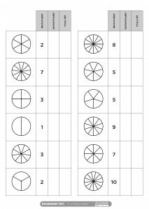 Trabajamos el concepto de fracción