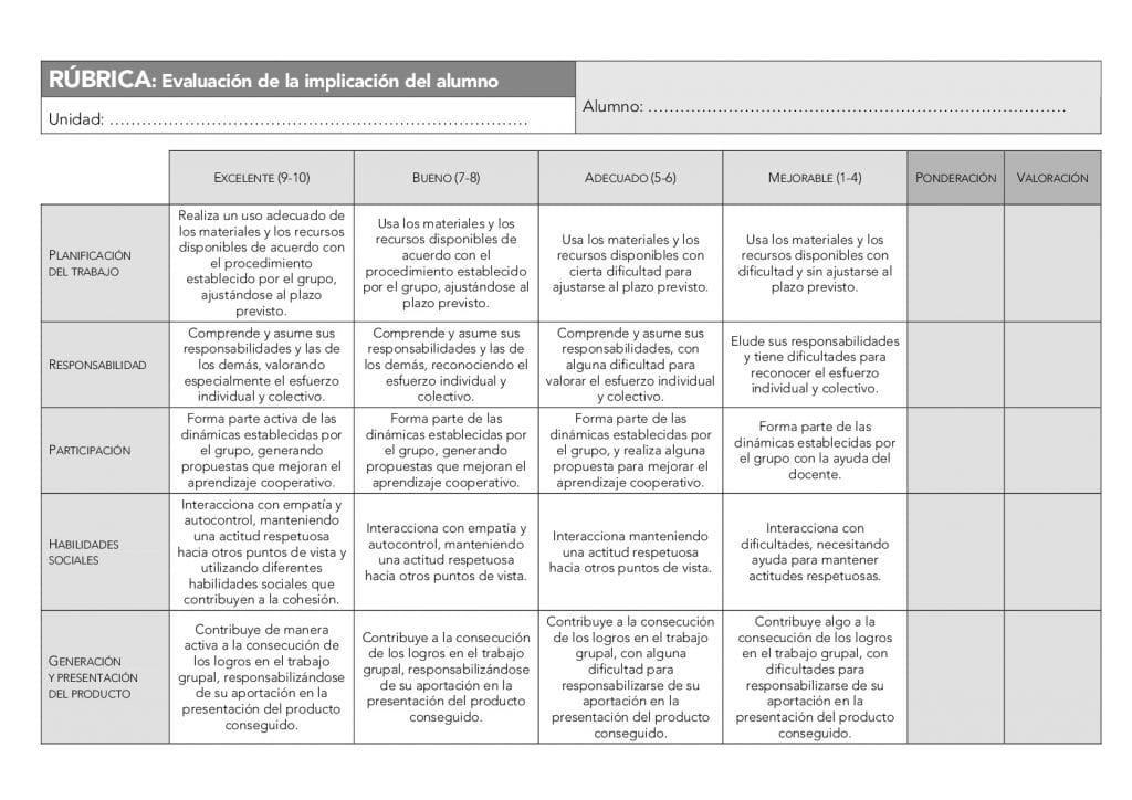 Rúbricas para la evaluación del alumnado (Versión editable)