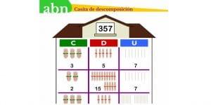 Casita de descomposición con palillos: PDF + Presentación Pizarra Digital