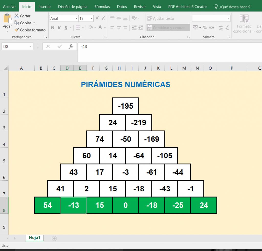 Sumas con números enteros en el PANEL NUMÉRICO