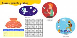 Tiempos verbales: pasado, presente y futuro